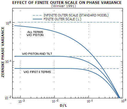 the vasicek model contributions and limitations I am trying to set-up a vasicek calibration routine  python vasicek model calibration using scipy  user contributions licensed under cc by-sa 30 with .